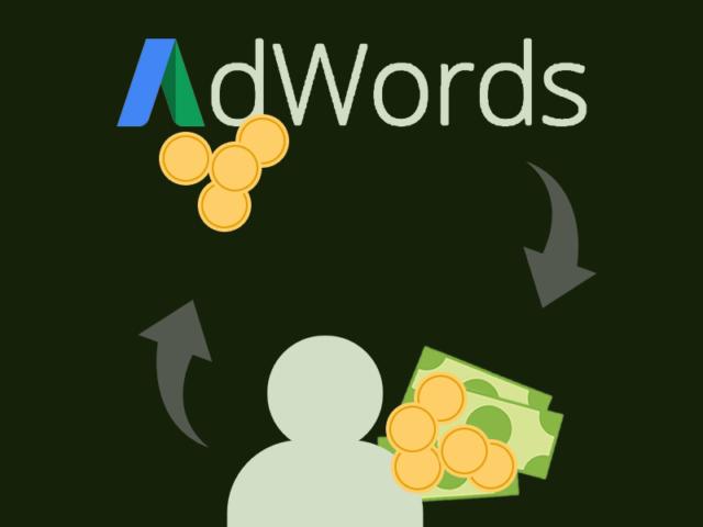 Adwords fiókkezelés ára